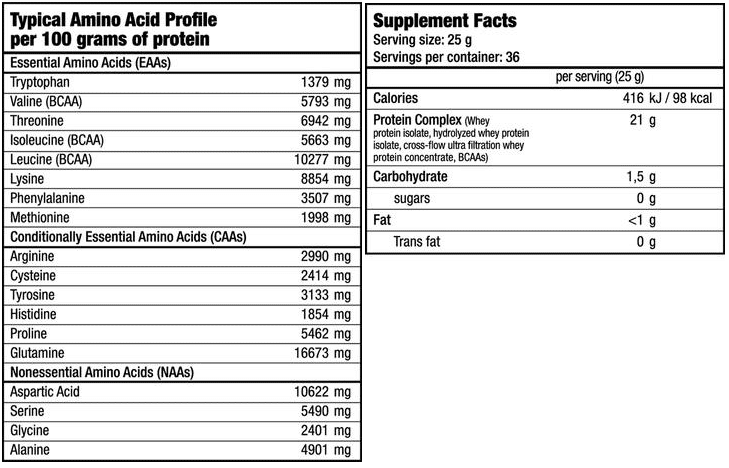 Biotech USA Iso Whey Zero composition