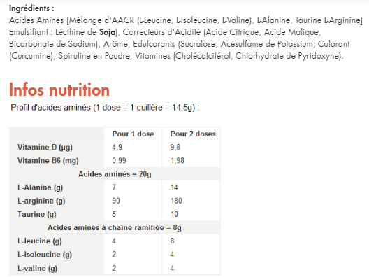 BSN Amino X composition
