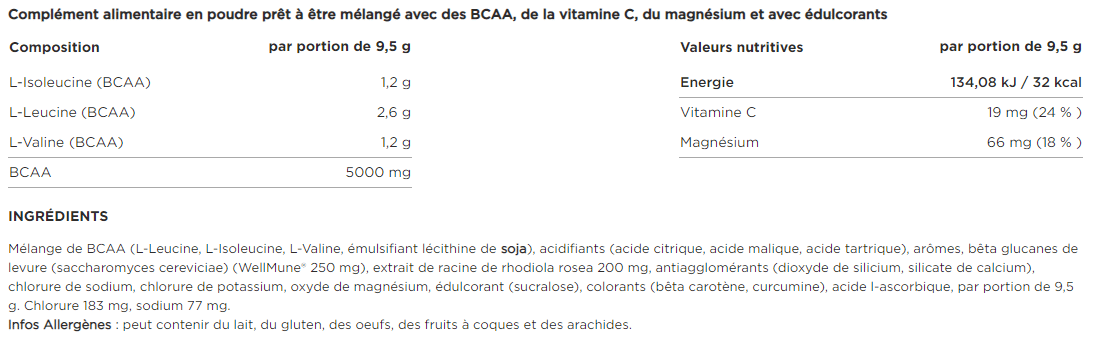 Optimum Nutrition BCAA Gold Standard Train + Sustain composition