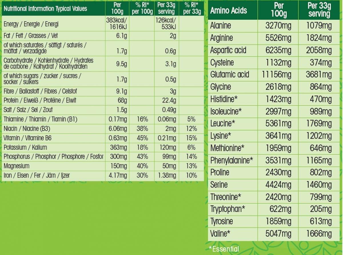 BodyMe protéines végétales composition
