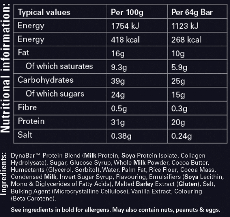 DynaBar de Protein Dynamix composition