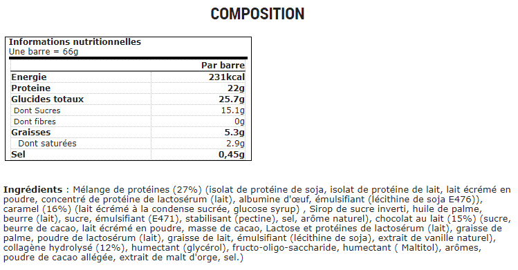Mars Protein Bar composition