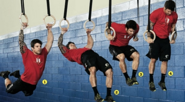 Exercices anneaux gym CrossFit muscle up