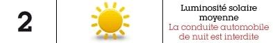 Catégories lunettes soleil indice 2