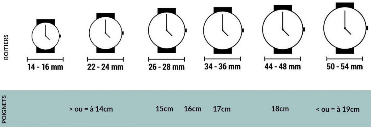 Taille montre poignet