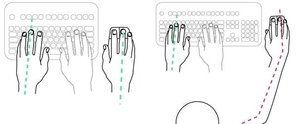 Bonne position assise bureau clavier souris