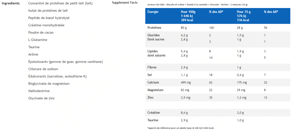 USN Iso Gro Whey composition